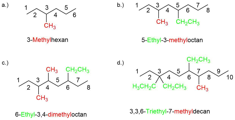 bung-zur-Nomenklatur-der-Alkane-II-Lösung Nomenklatur der Alkane