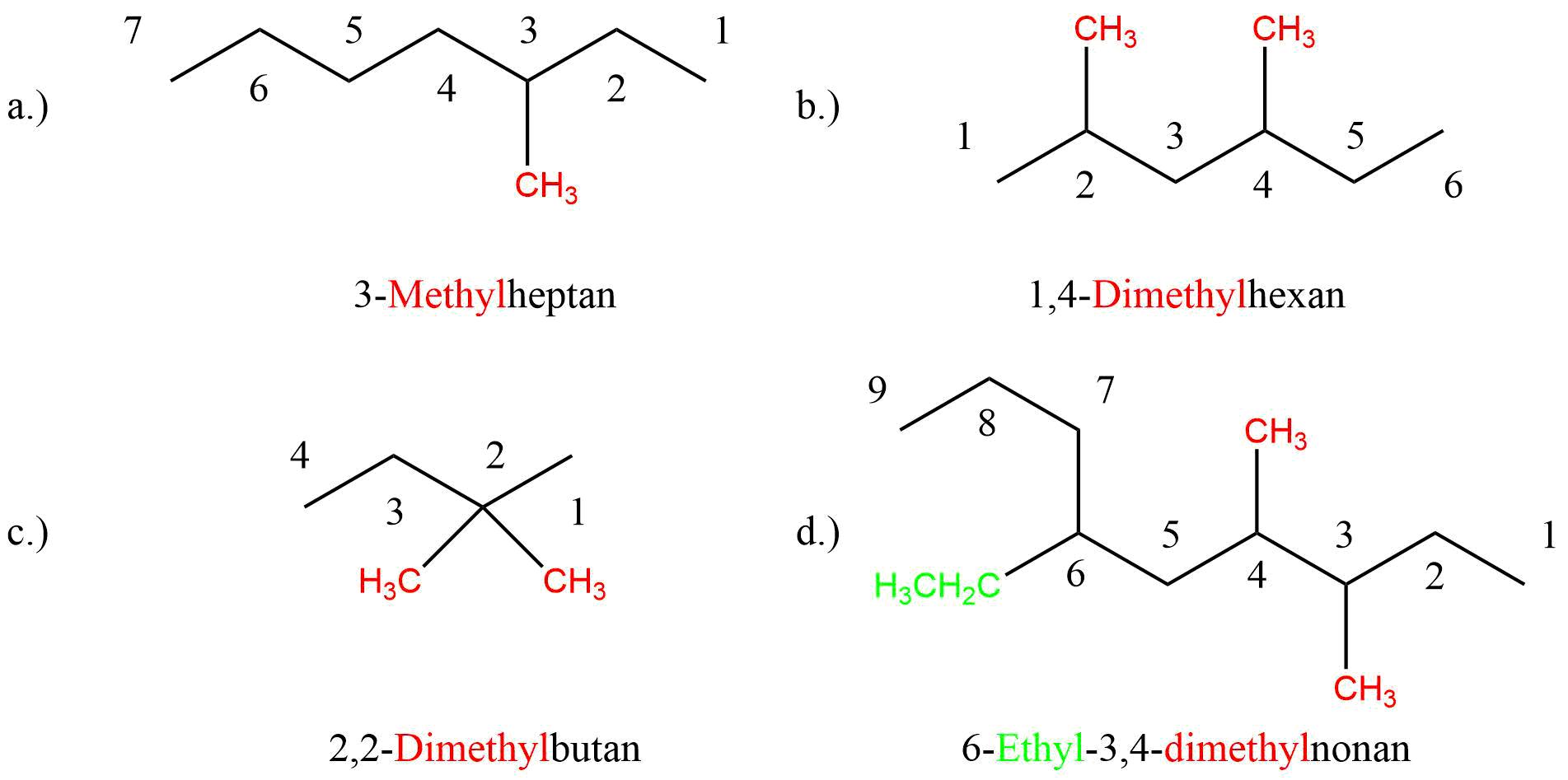 bung-zur-Nomenklatur-der-Alkane-Lösung-I Nomenklatur der Alkane