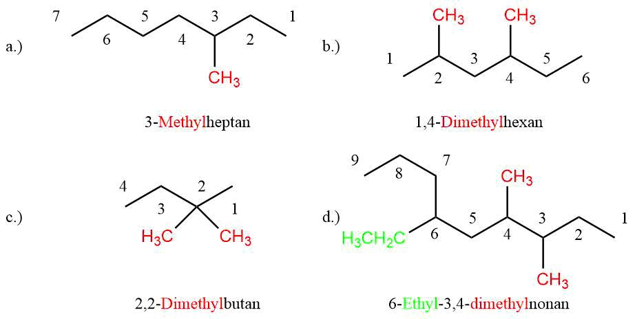 bung-zur-Nomenklatur-der-Alkane-Lösung Nomenklatur der Alkane