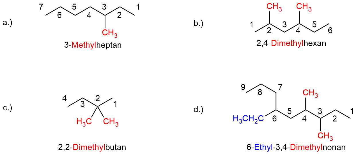 bungen-Teil-I-lösung Nomenklatur der Alkane