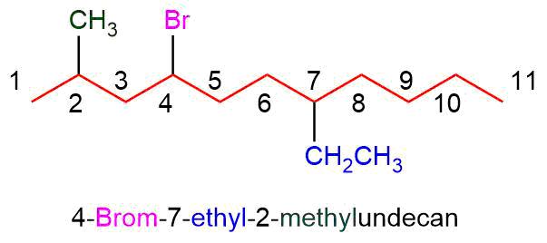 Beispiel-III Nomenklatur der Alkane