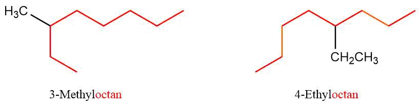 Nomenklatur der Alkane