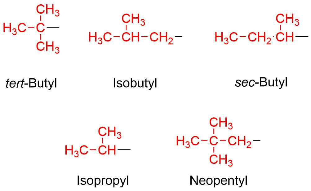 Nomenklatur-der-Alkane-XII Nomenklatur der Alkane