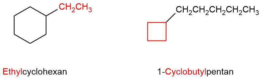 Nomenklatur-der-Alkane-XIIIII Nomenklatur der Cycloalkane