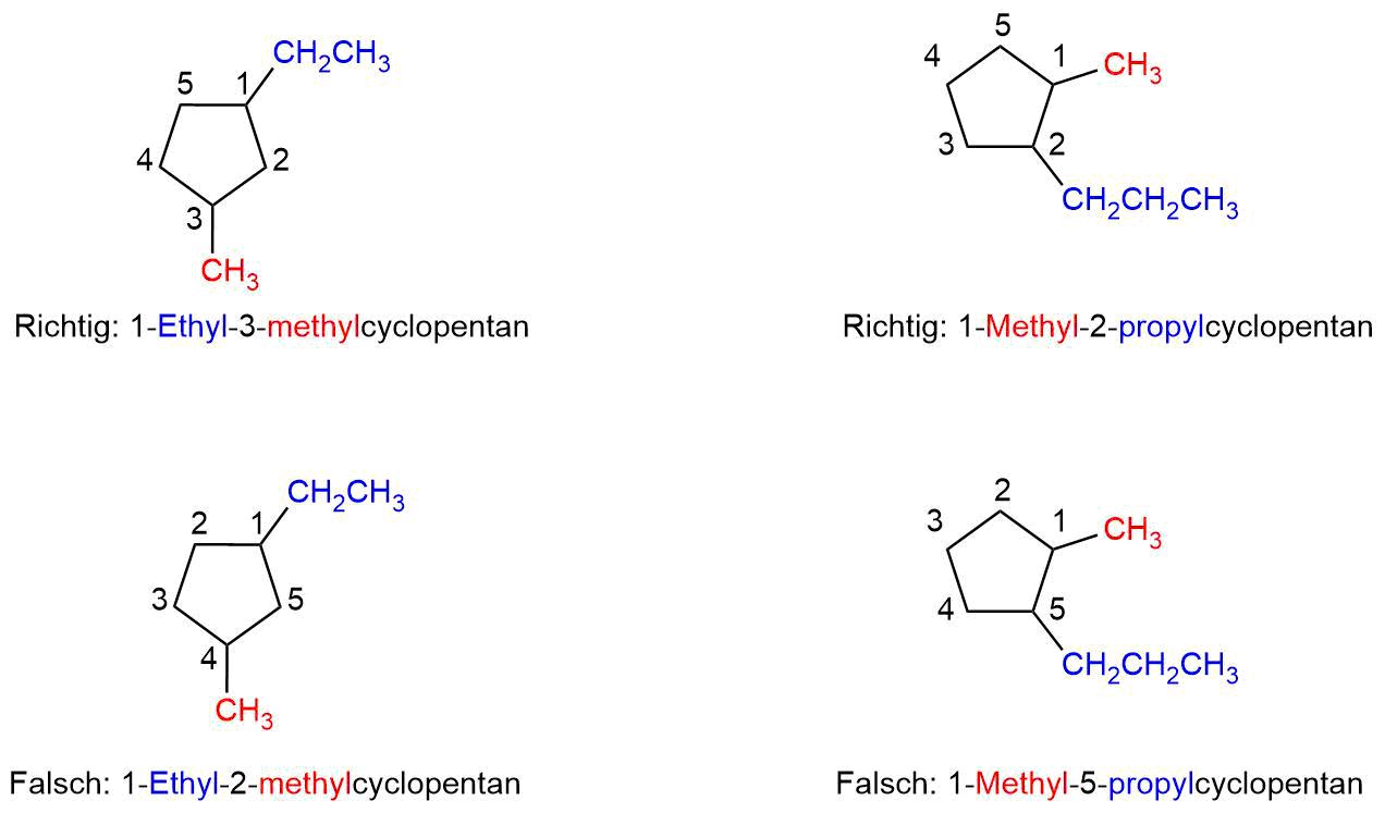 Nomenklatur-der-Cycloalkane-II Nomenklatur der Cycloalkane