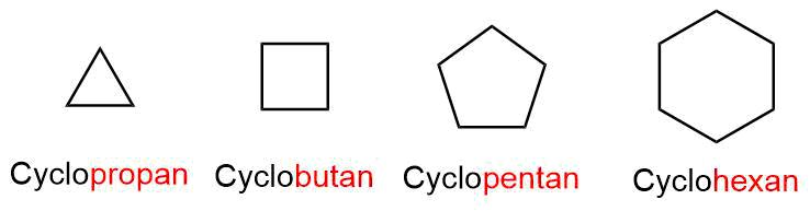 Nomenklatur-der-Cycloalkane Nomenklatur der Cycloalkane