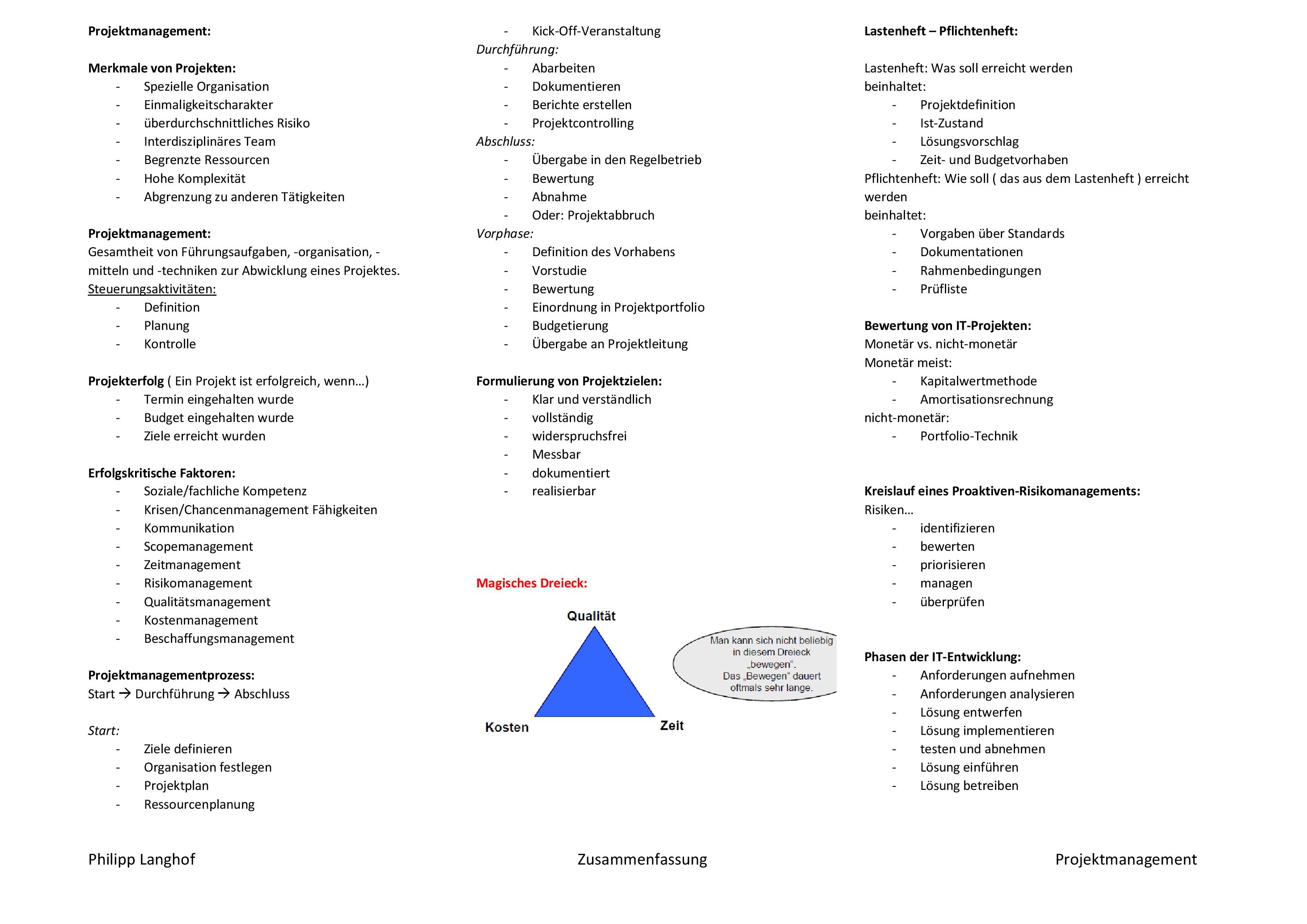 Projektmanagement-Zusammenfassung-Philipp-001 Zusammenfassung Projektmanagement