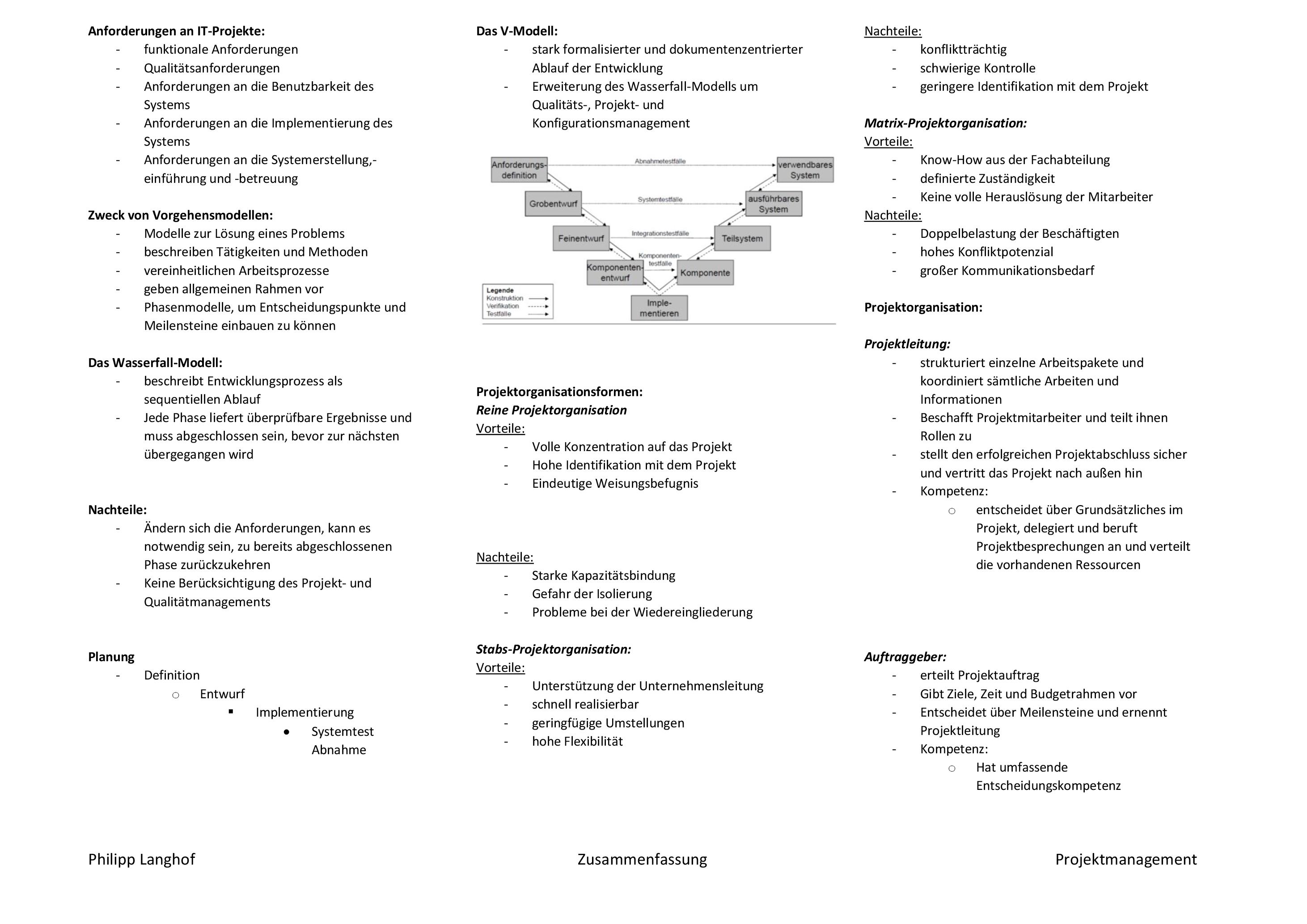 Projektmanagement-Zusammenfassung-Philipp-002 Zusammenfassung Projektmanagement