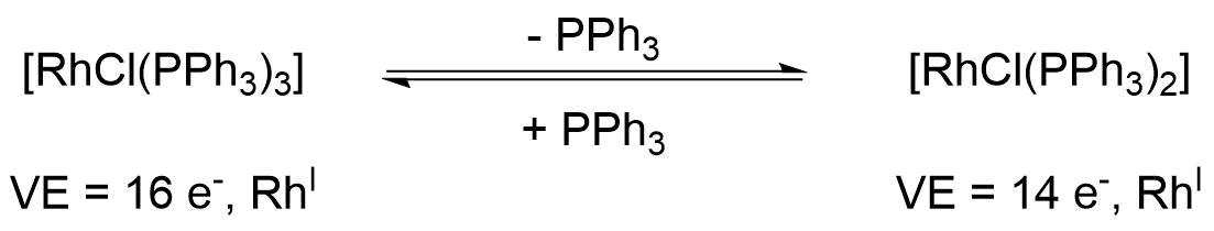 Wilkinson-Katalysator Abspaltung/Koordination von Liganden